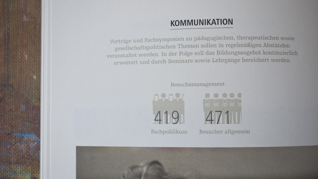 Geschäftsbericht – Institut Hartheim © Martin Bruner Sombrero Design